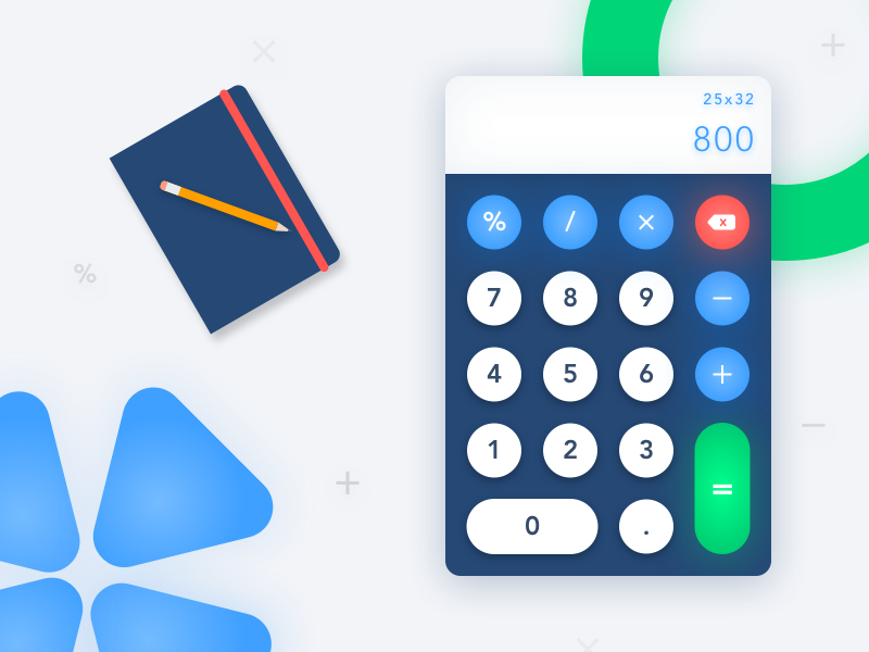 Calculator - Kumar Gaurav User Experience (UX) Designer